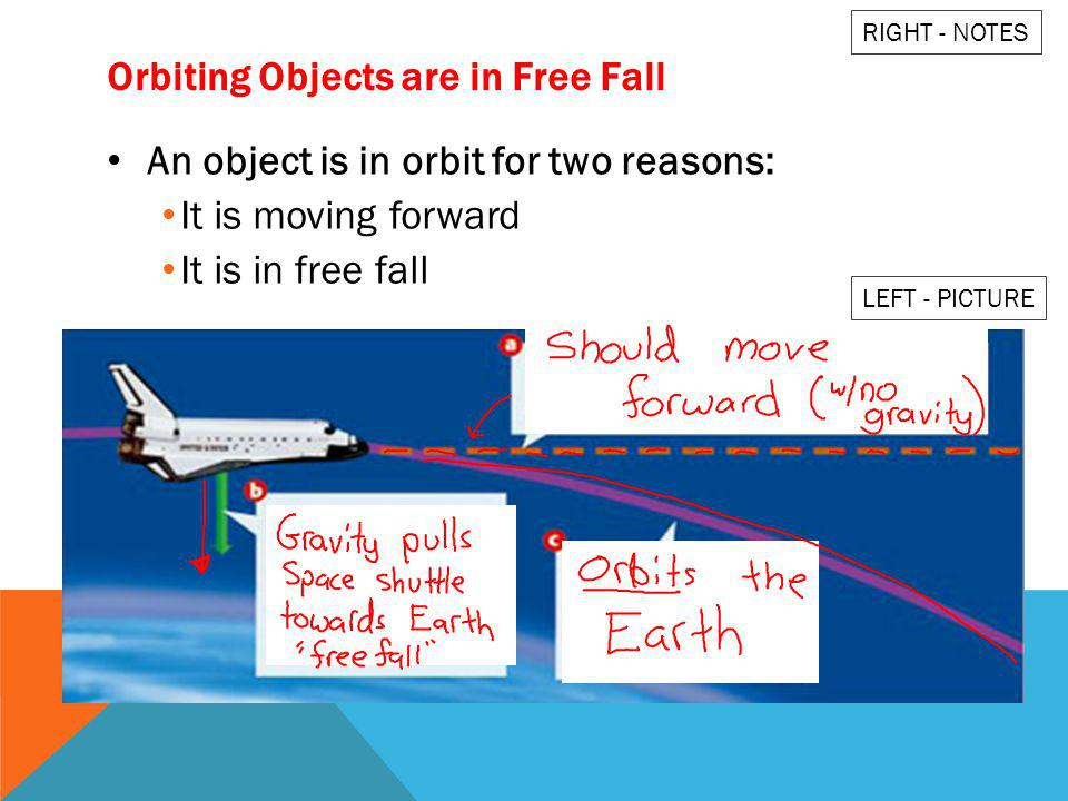 Orbiting Objects are in Free Fall