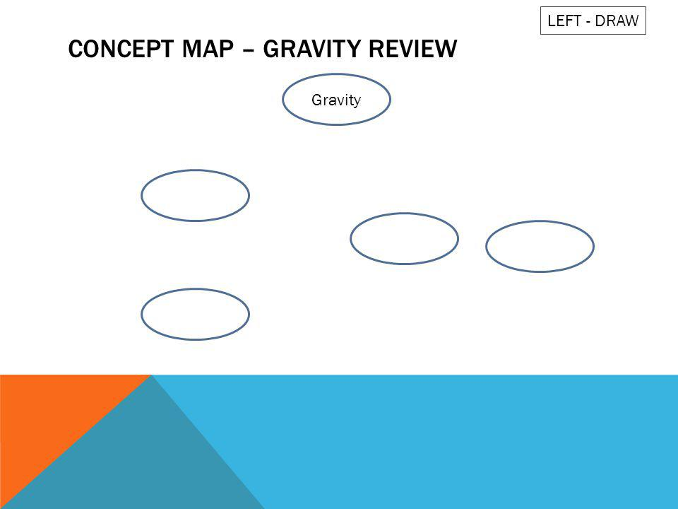 Concept MAP – Gravity Review