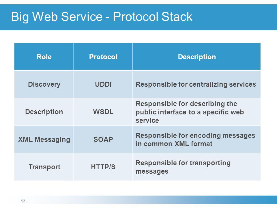 Big Web Service - Protocol Stack