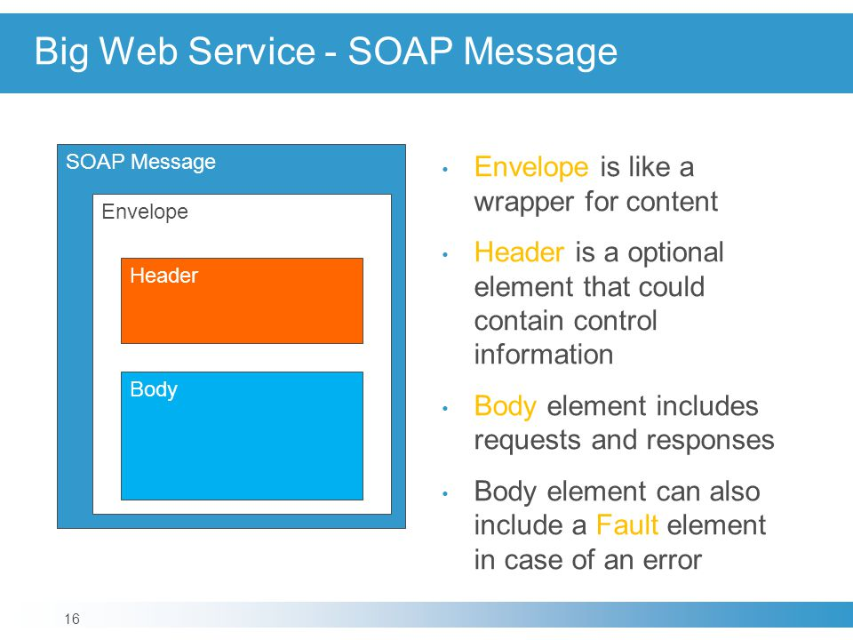 Big Web Service - SOAP Message