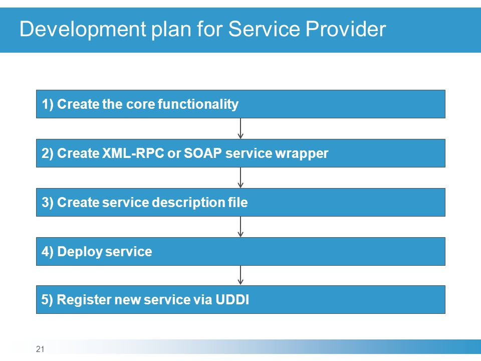 Development plan for Service Provider