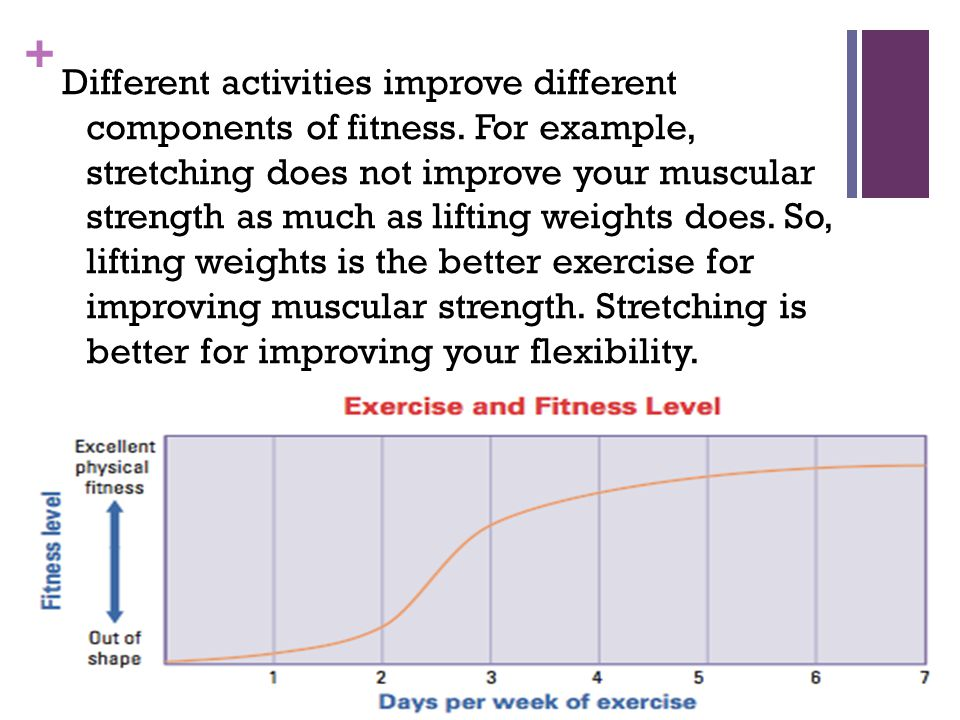 Different activities improve different components of fitness
