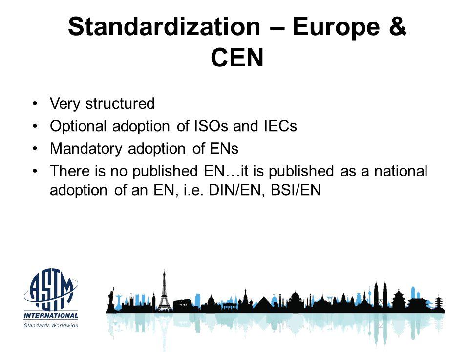 Standardization – Europe & CEN