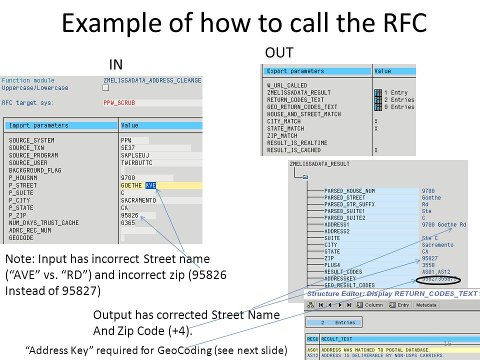 Example of how to call the RFC