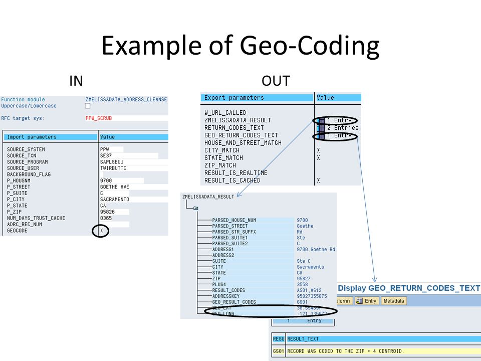 Example of Geo-Coding IN OUT