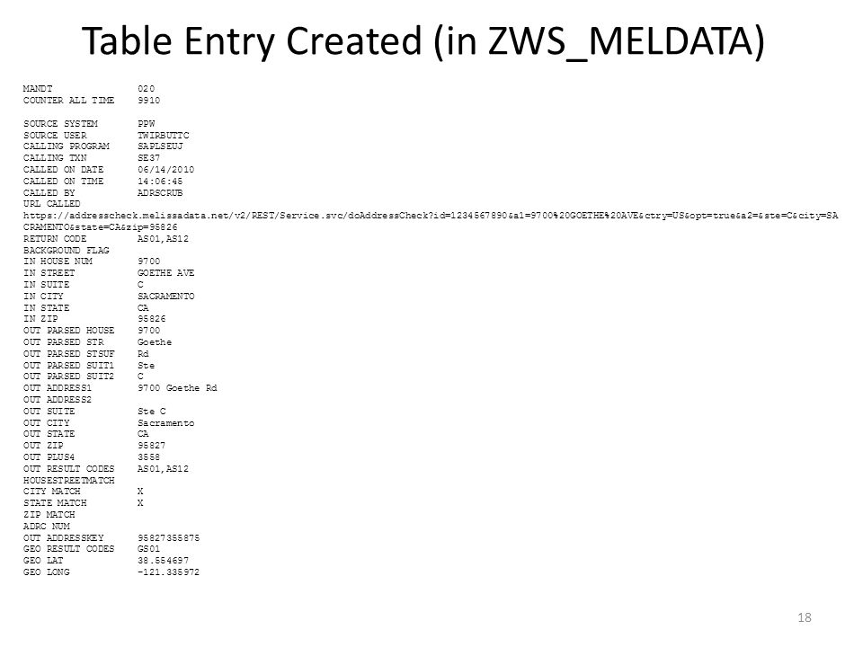 Table Entry Created (in ZWS_MELDATA)