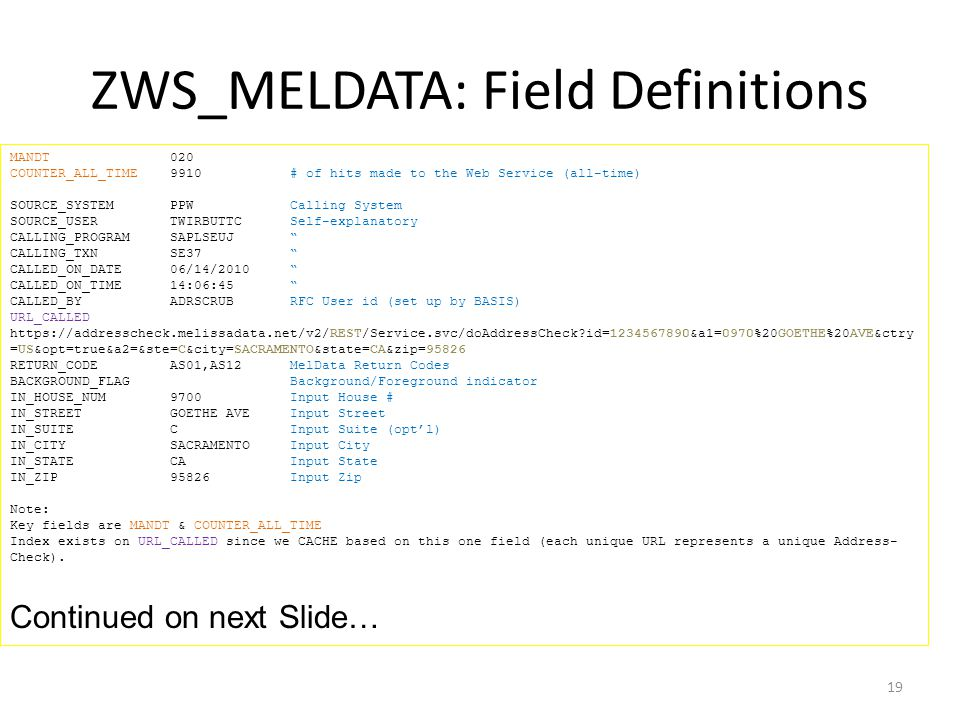 ZWS_MELDATA: Field Definitions
