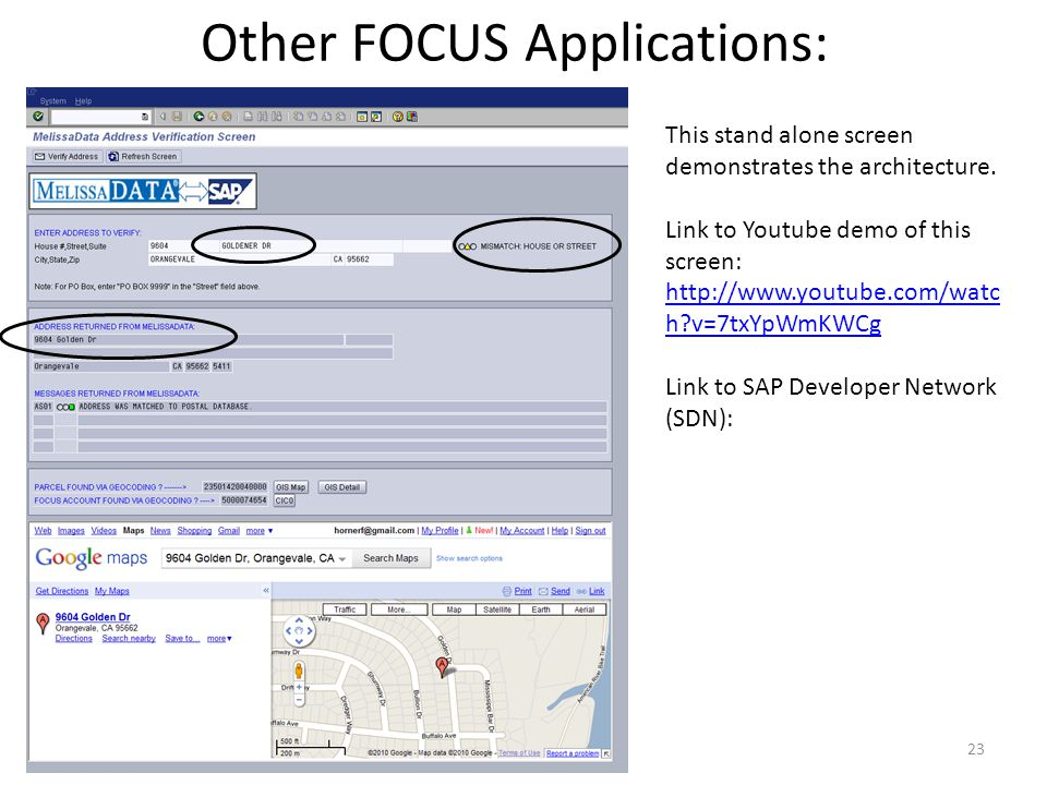 Other FOCUS Applications: