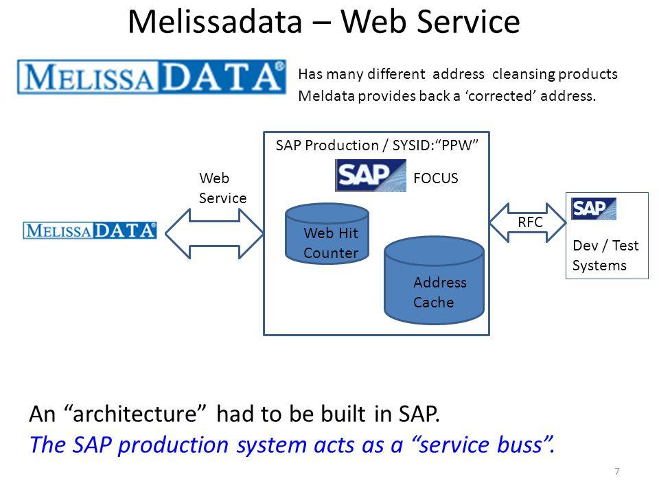 Melissadata – Web Service