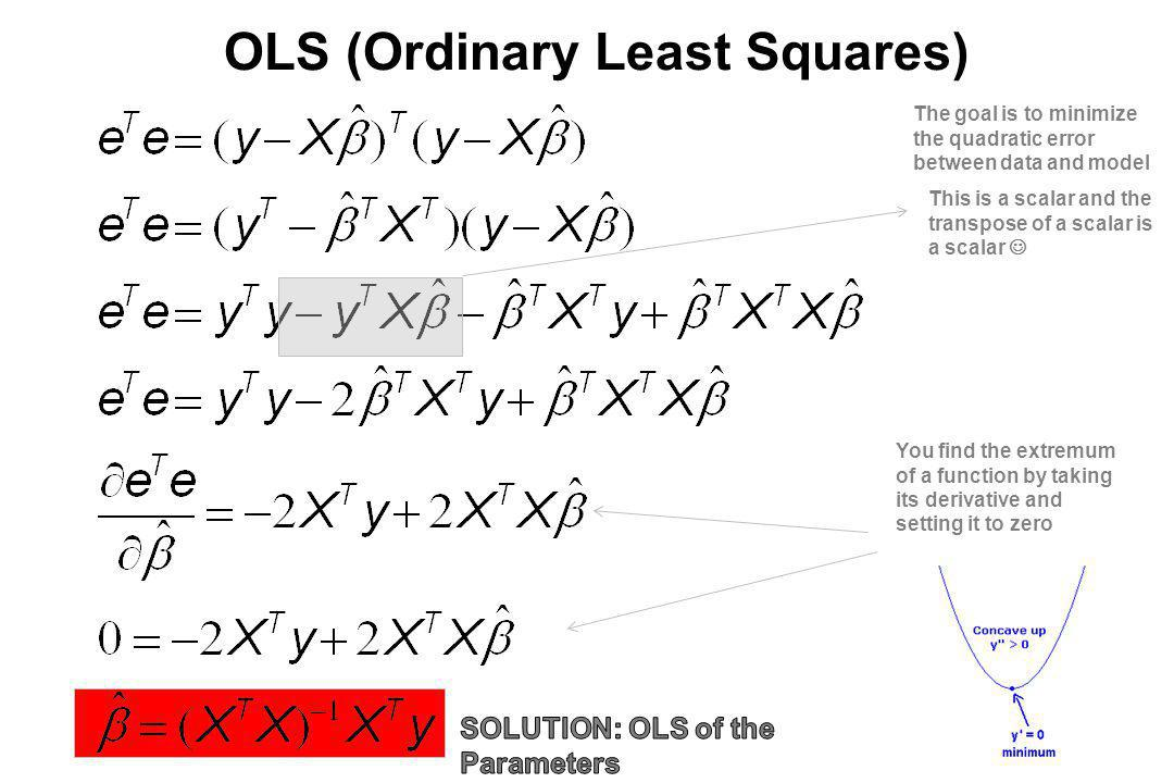 OLS (Ordinary Least Squares)
