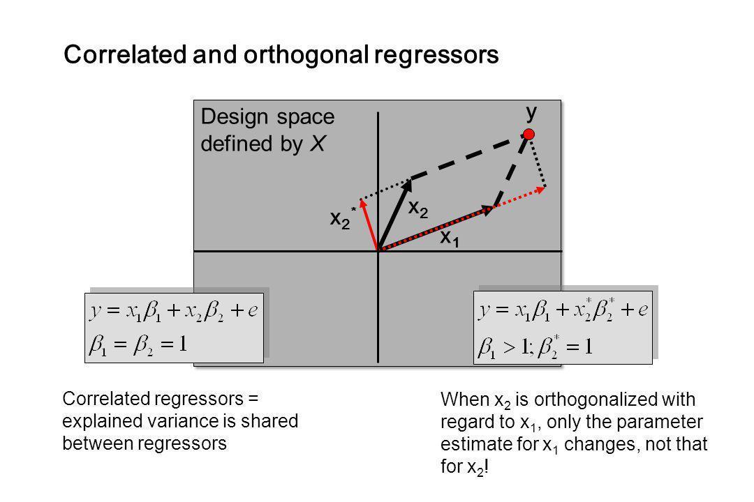 Correlated and orthogonal regressors