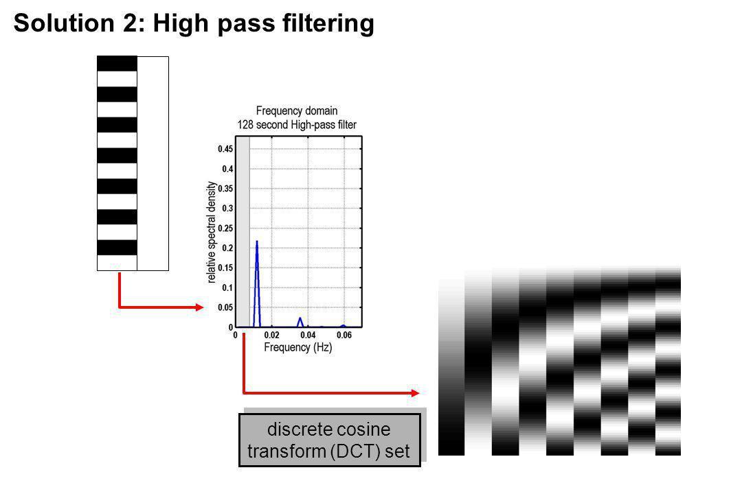 discrete cosine transform (DCT) set