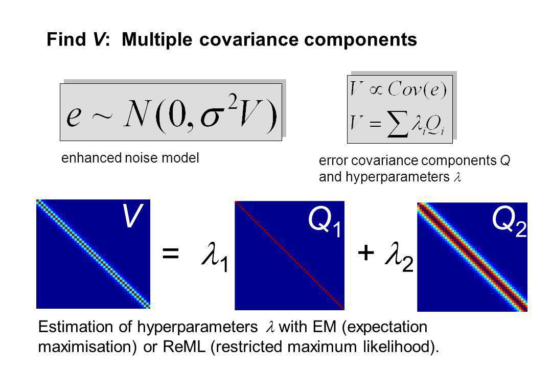 V Q1 Q2 = 1 + 2 Find V: Multiple covariance components