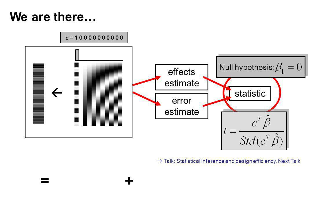 = + We are there…  linear model effects estimate statistic