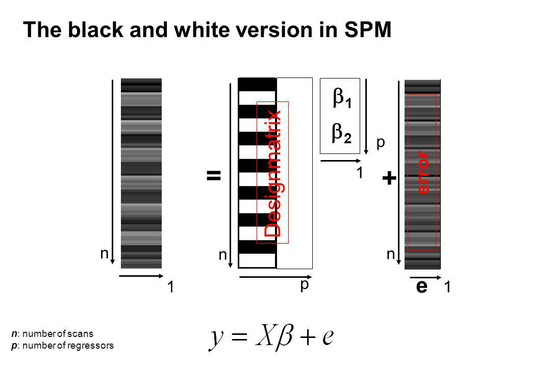= + + The black and white version in SPM 1 2 error Designmatrix e