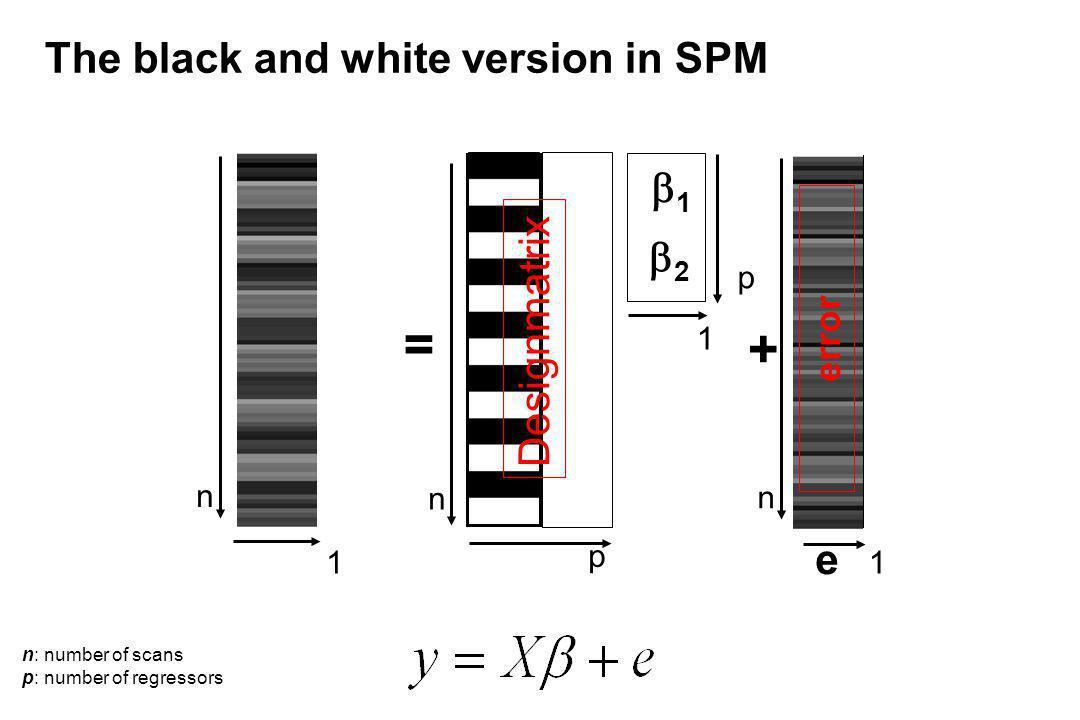 = + + The black and white version in SPM 1 2 error Designmatrix e