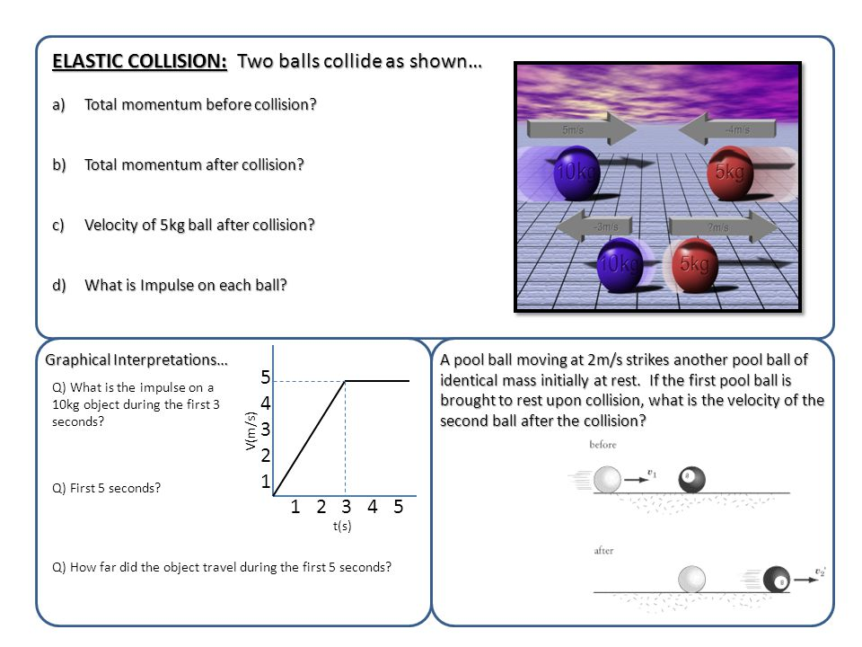 ELASTIC COLLISION: Two balls collide as shown…
