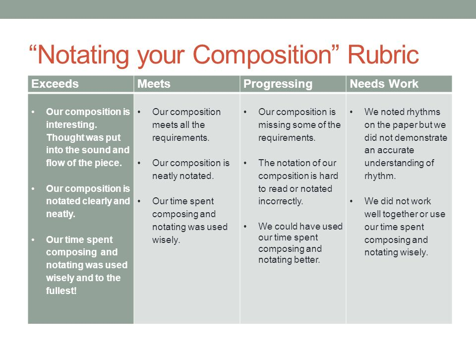 Notating your Composition Rubric