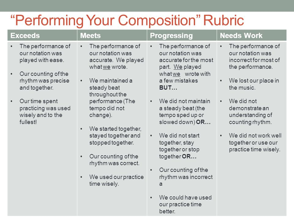 Performing Your Composition Rubric