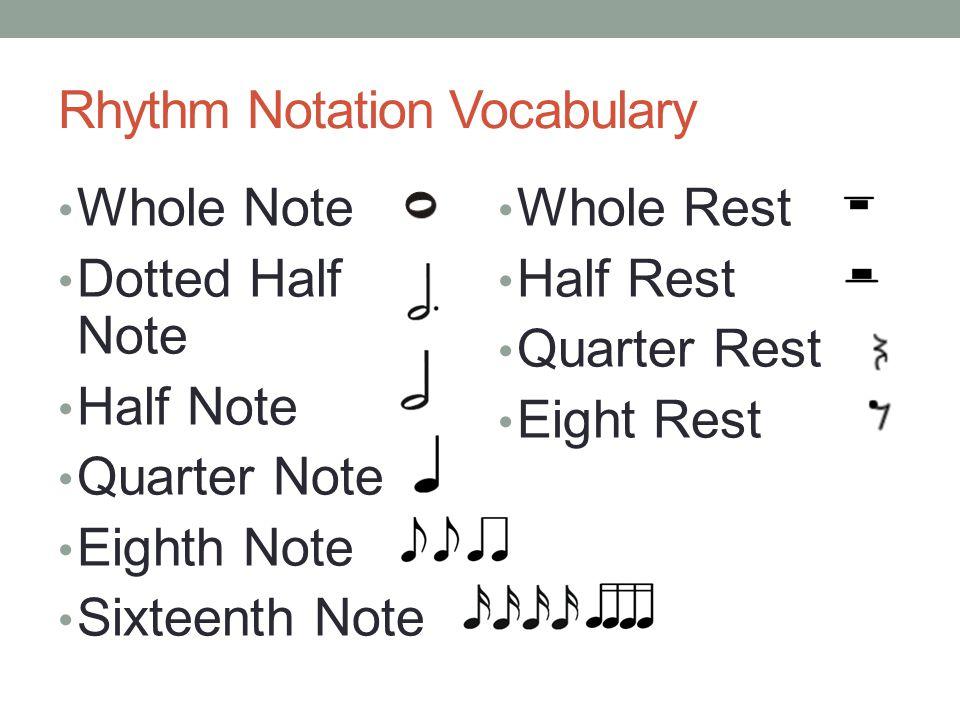 Rhythm Notation Vocabulary