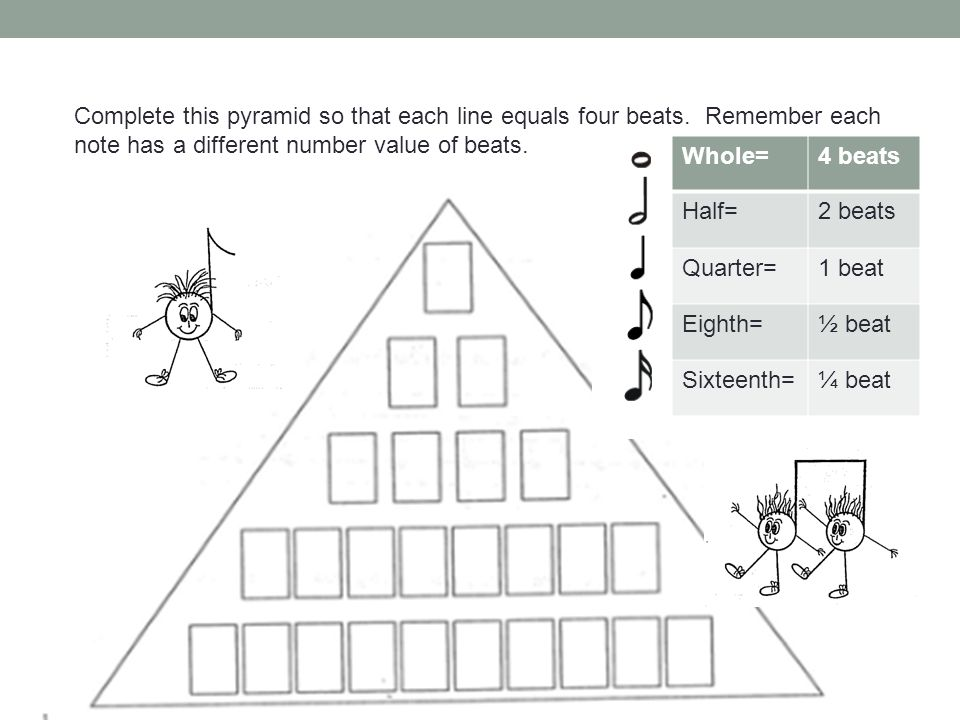 Complete this pyramid so that each line equals four beats
