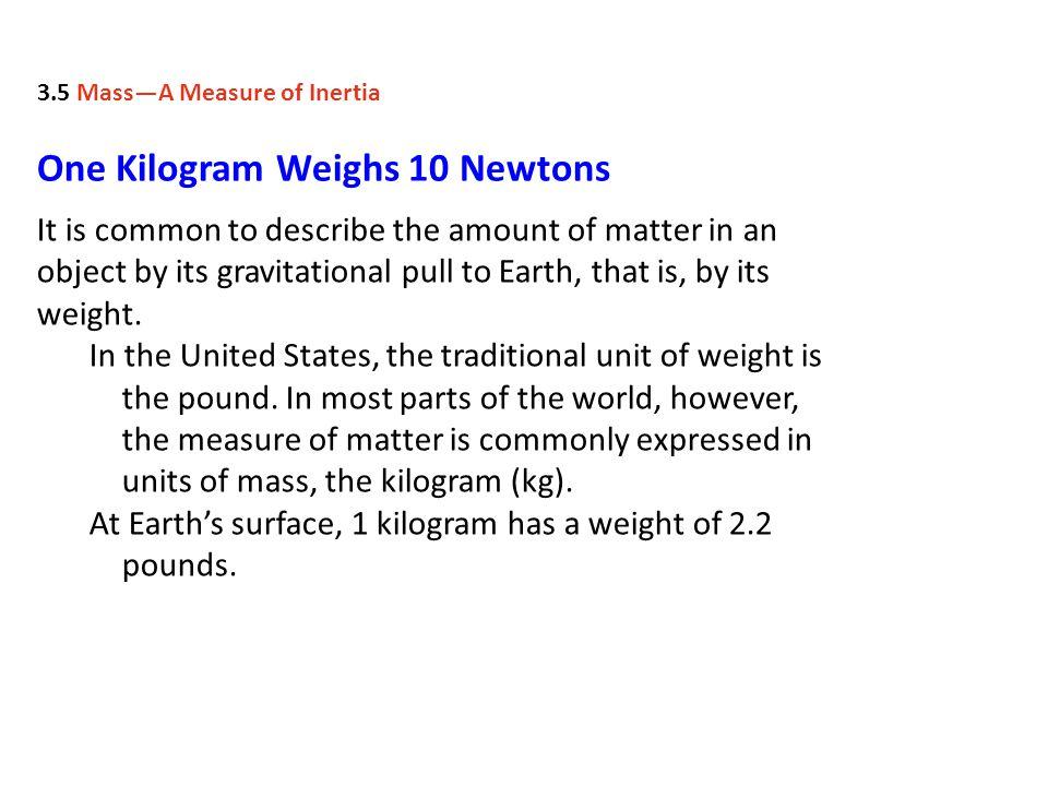 One Kilogram Weighs 10 Newtons