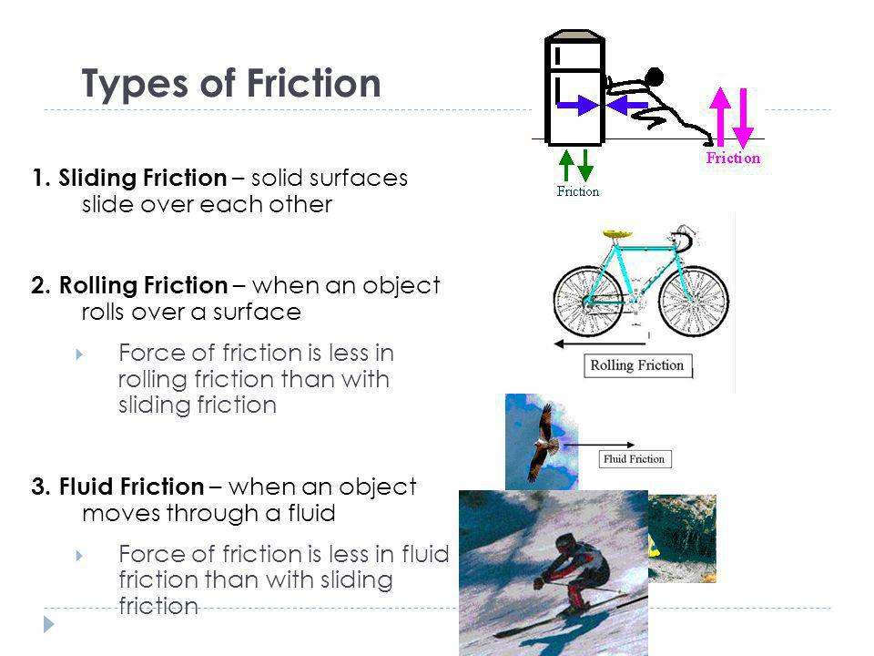 Types of Friction 1. Sliding Friction – solid surfaces slide over each other. 2. Rolling Friction – when an object rolls over a surface.