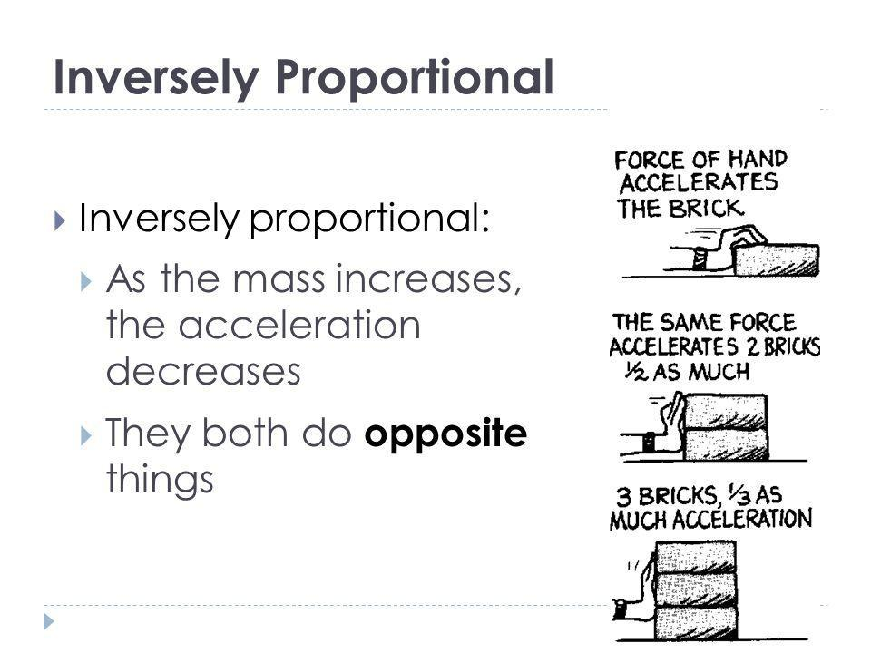 Inversely Proportional