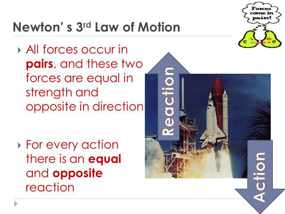 Newton' s 3rd Law of Motion