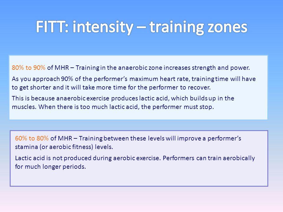 FITT: intensity – training zones