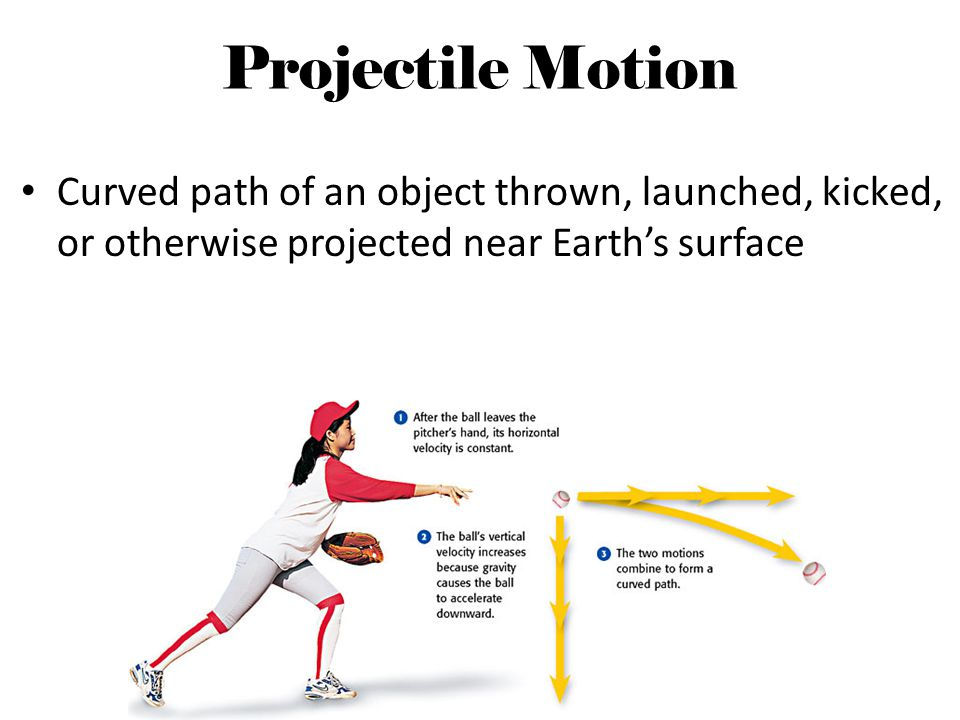 Projectile Motion Curved path of an object thrown, launched, kicked, or otherwise projected near Earth's surface.