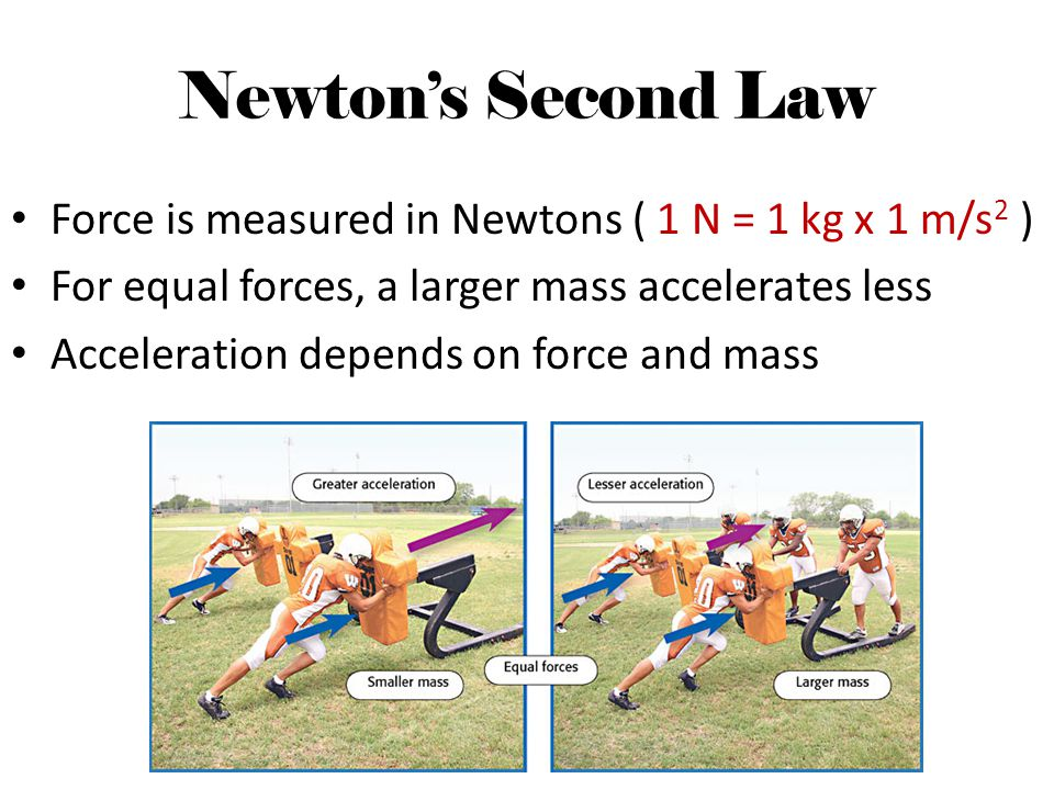 Newton's Second Law Force is measured in Newtons ( 1 N = 1 kg x 1 m/s2 ) For equal forces, a larger mass accelerates less.