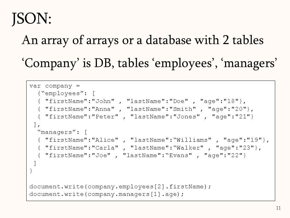 JSON: An array of arrays or a database with 2 tables