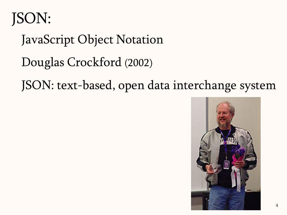 JSON: JavaScript Object Notation Douglas Crockford (2002)