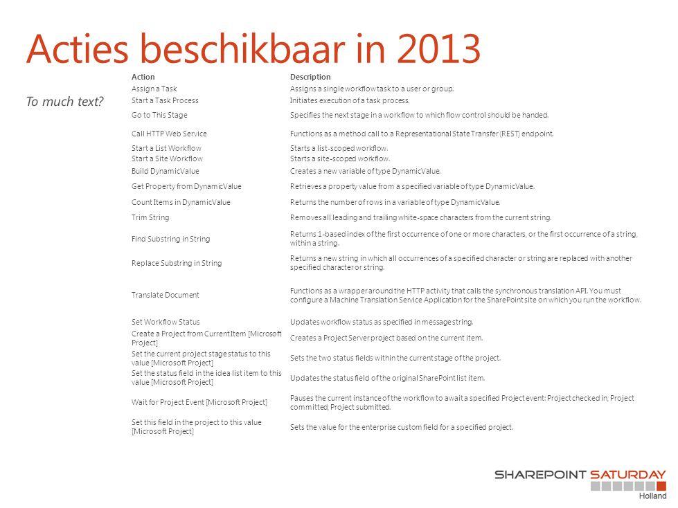 Acties beschikbaar in 2013 To much text Action Description