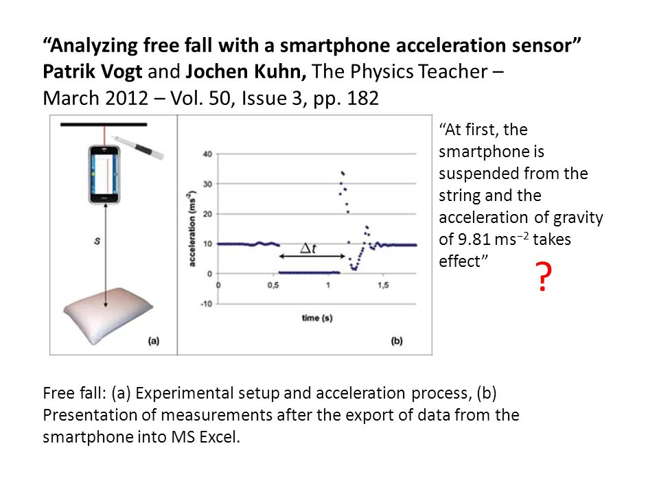 Analyzing free fall with a smartphone acceleration sensor