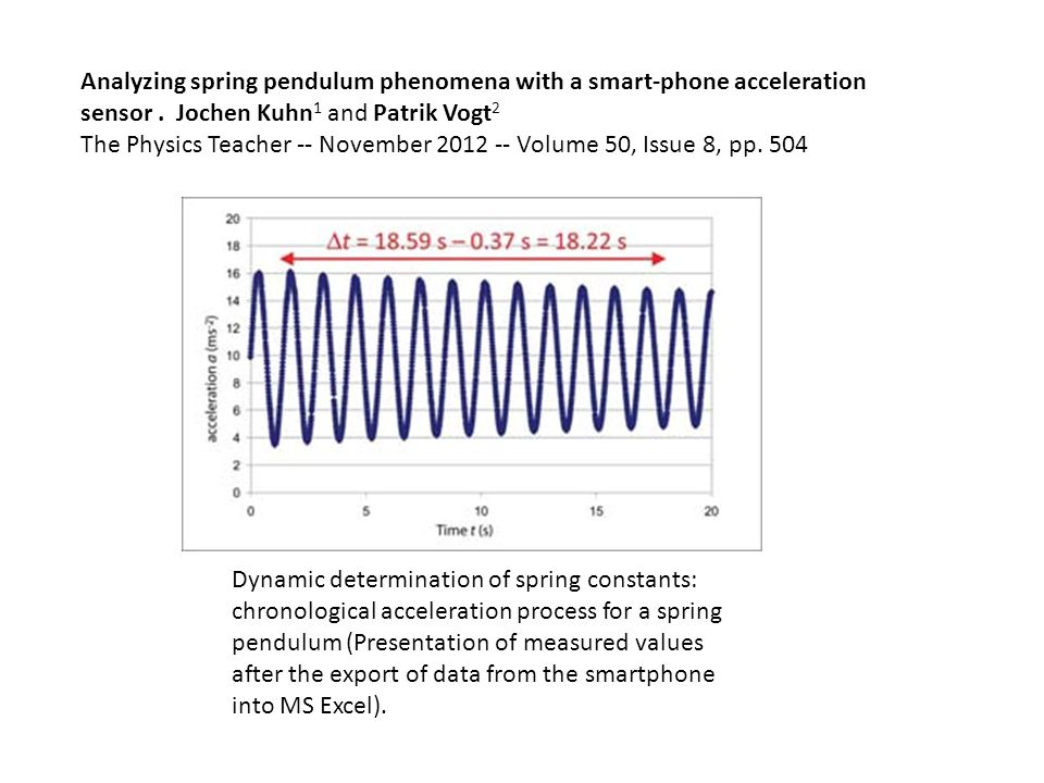 Analyzing spring pendulum phenomena with a smart-phone acceleration sensor . Jochen Kuhn1 and Patrik Vogt2