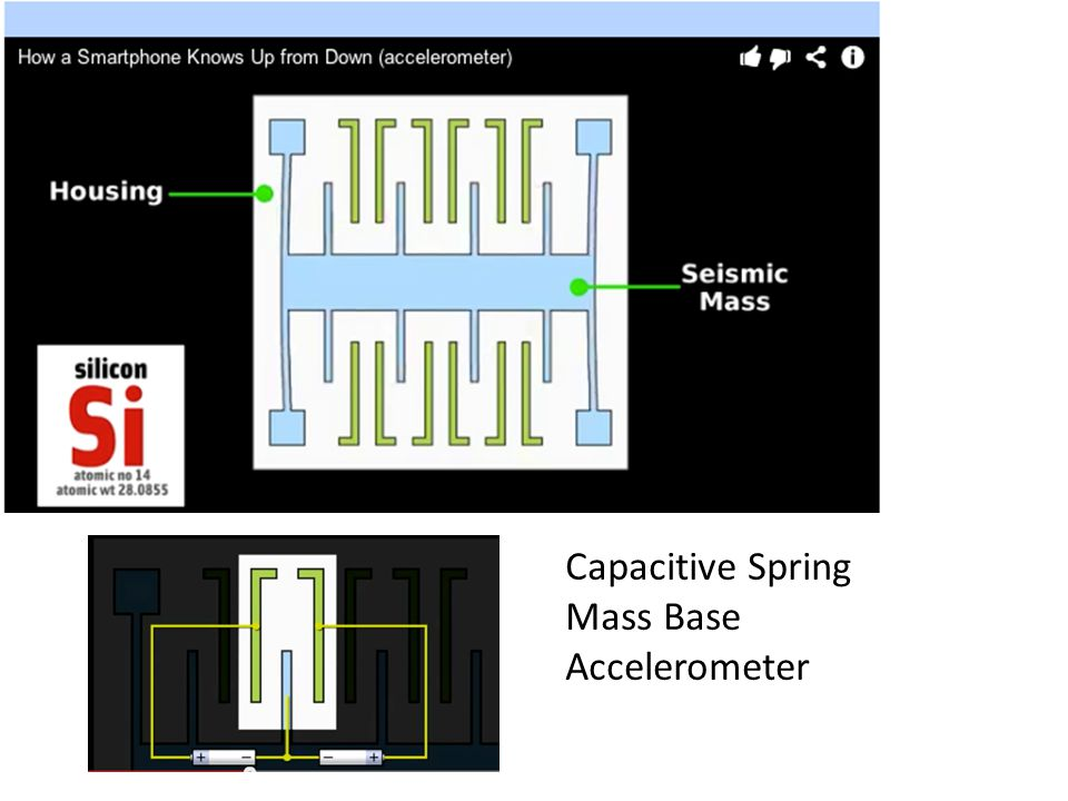 Capacitive Spring Mass Base Accelerometer