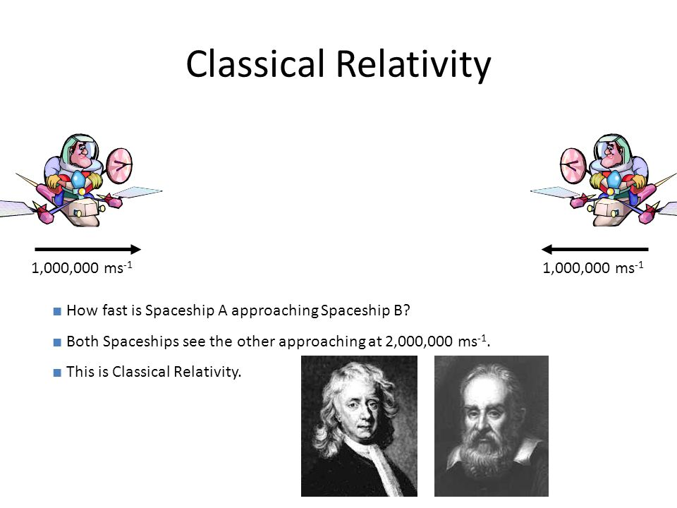 Classical Relativity 1,000,000 ms-1 1,000,000 ms-1