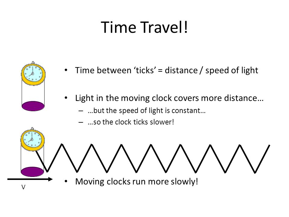 Time Travel! Time between 'ticks' = distance / speed of light