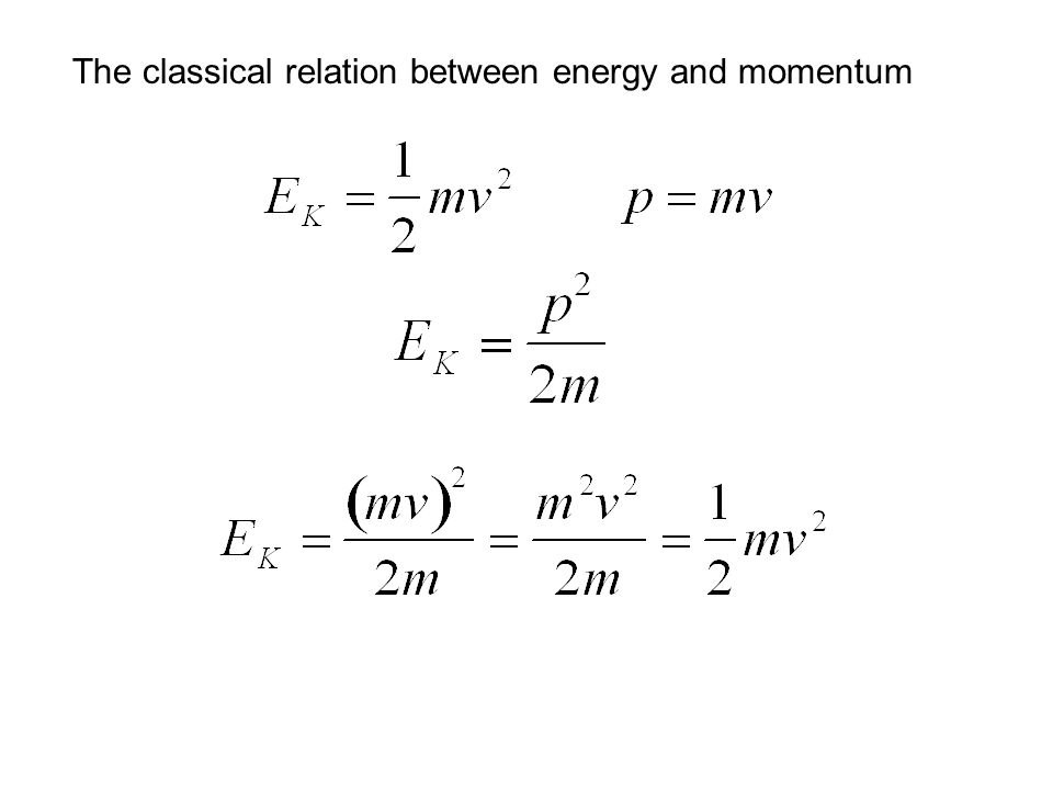 The classical relation between energy and momentum