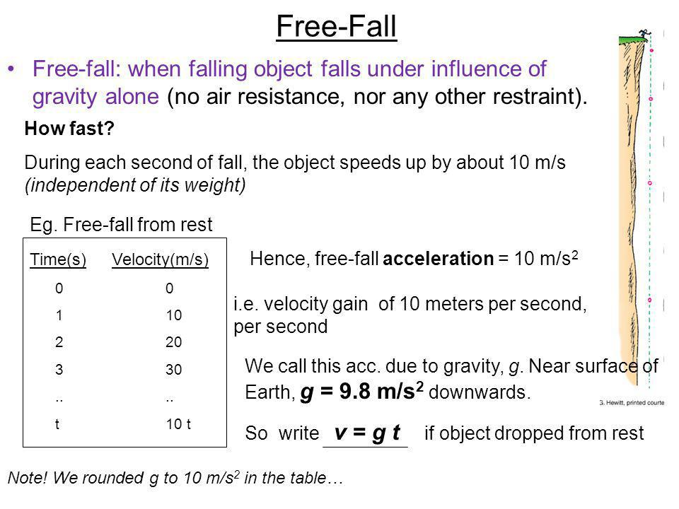 Free-Fall Free-fall: when falling object falls under influence of gravity alone (no air resistance, nor any other restraint).