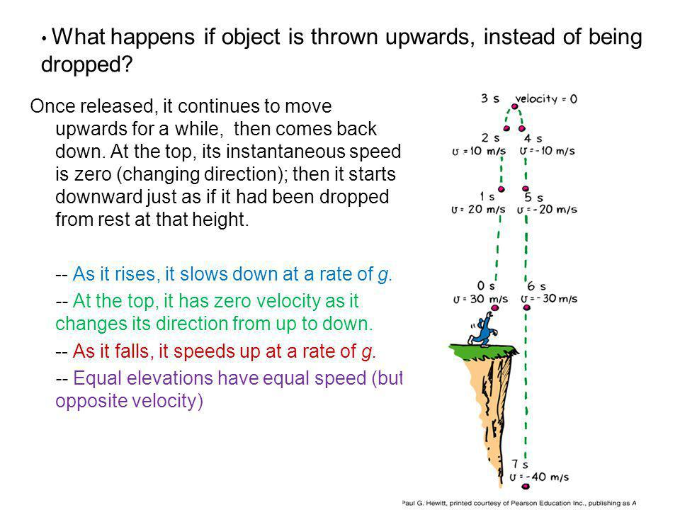 What happens if object is thrown upwards, instead of being dropped