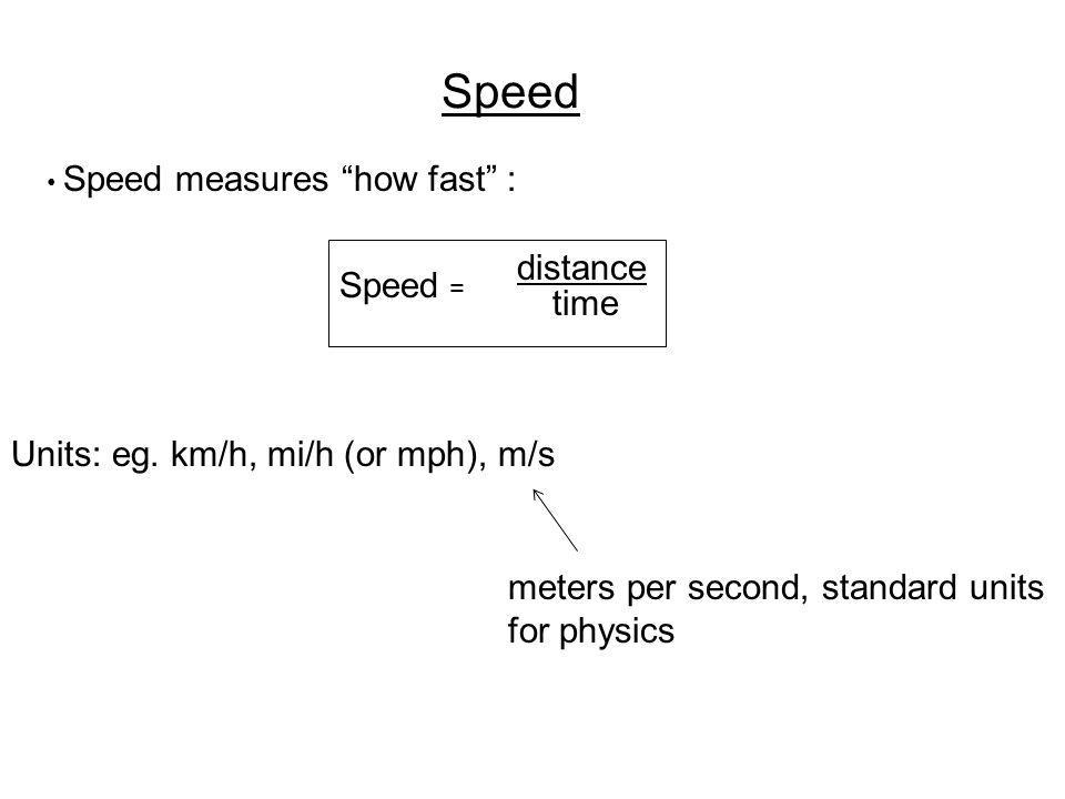 Speed distance Speed = time Units: eg. km/h, mi/h (or mph), m/s