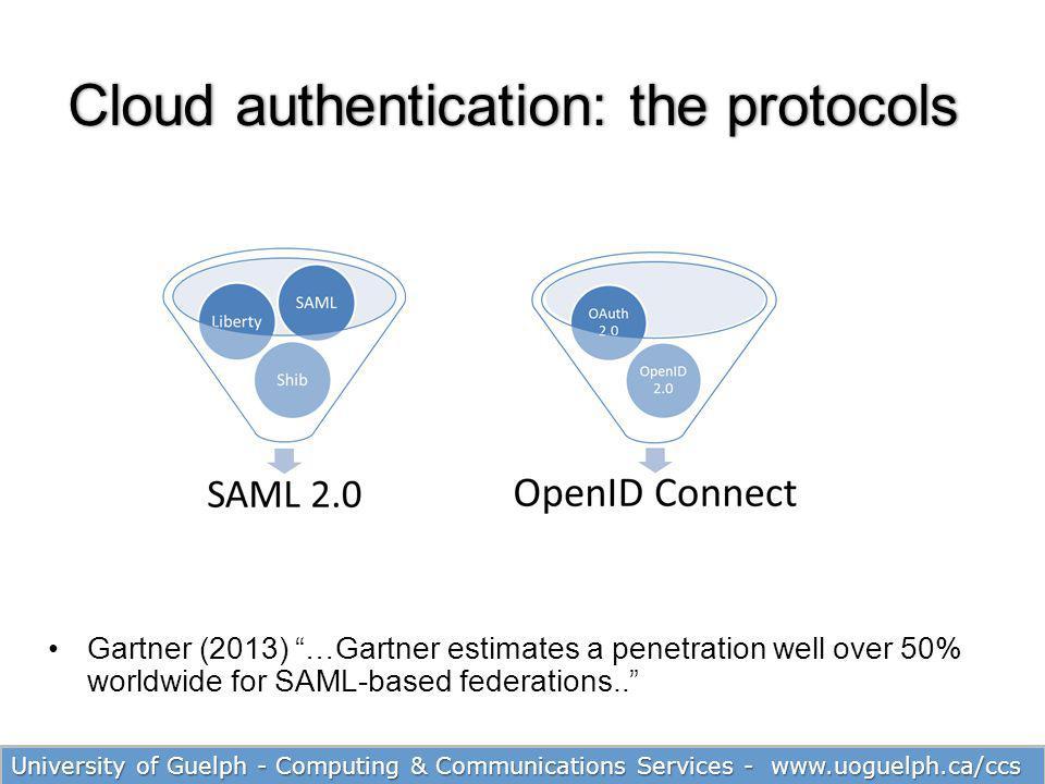 Cloud authentication: the protocols