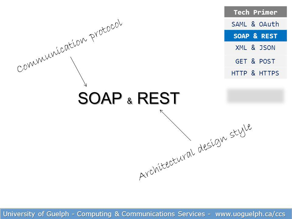 SOAP & REST Communication protocol Architectural design style