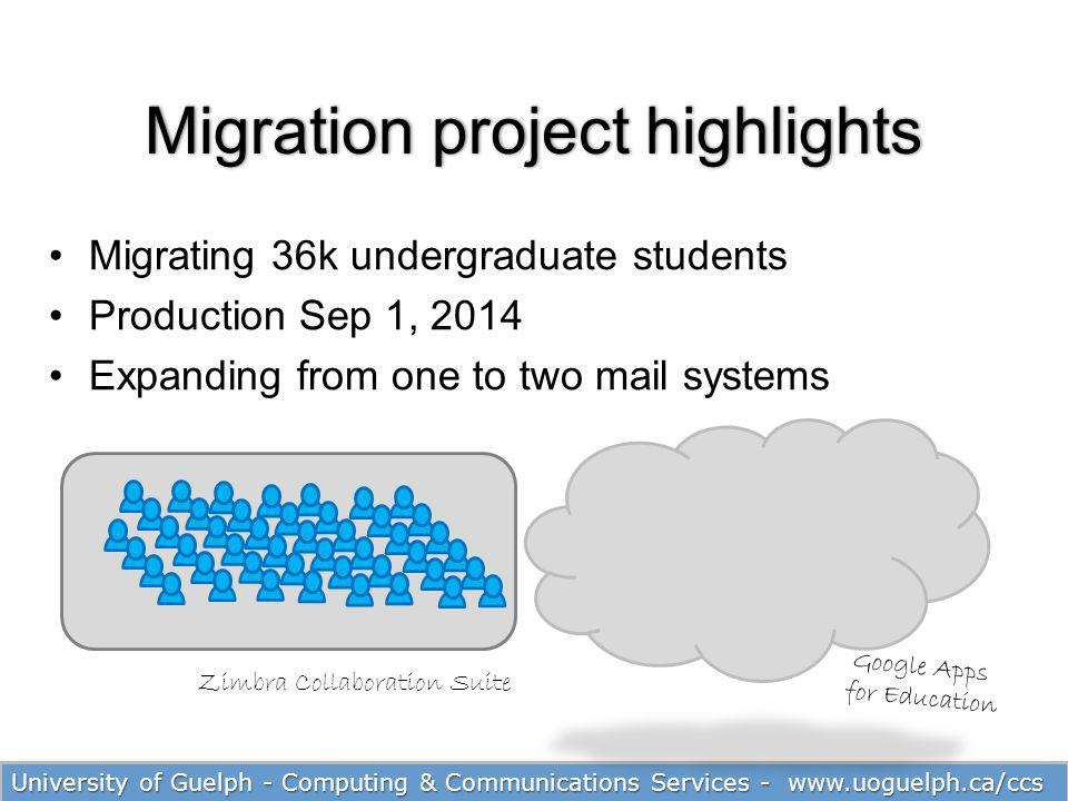 Migration project highlights