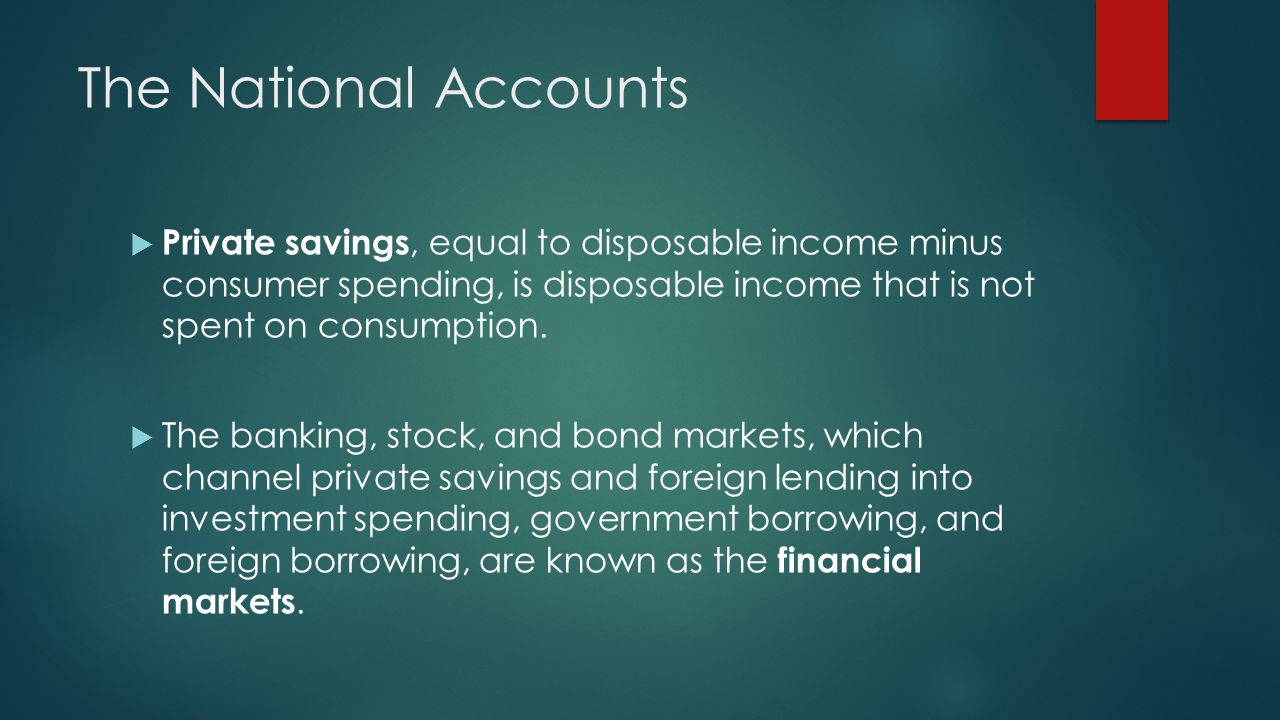 The National Accounts Private savings, equal to disposable income minus consumer spending, is disposable income that is not spent on consumption.