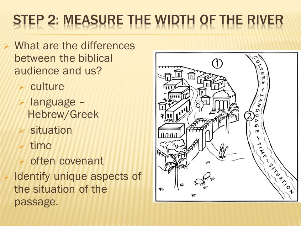 Step 2: Measure the width of the river