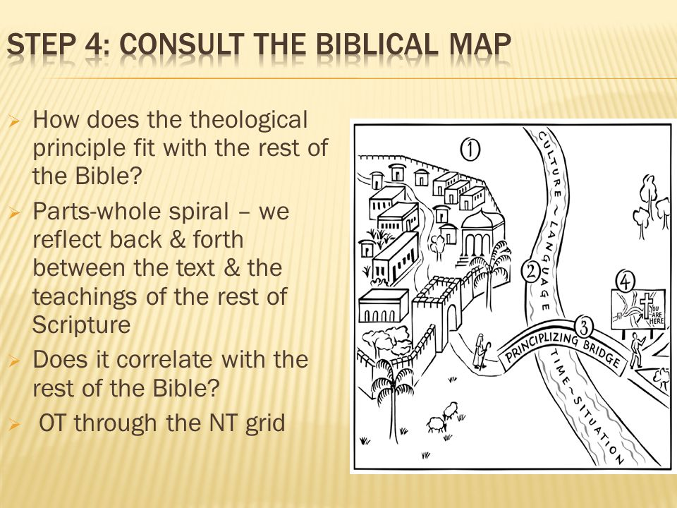 Step 4: Consult the biblical map
